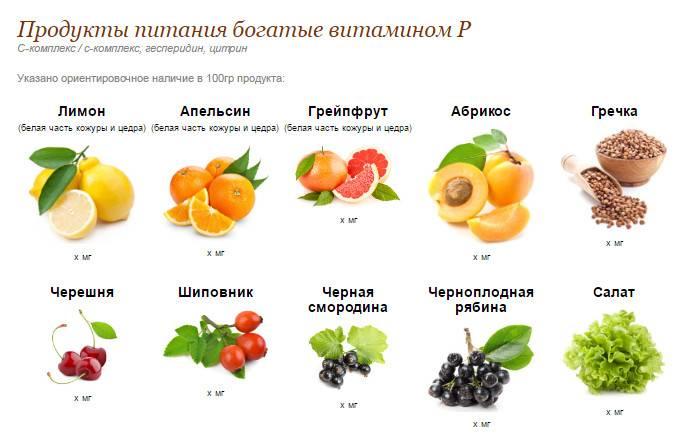 В каких продуктах содержится витамин a, b, c, d, e, pp
