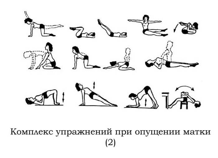 7 упражнений для тренировки мышц тазового дна у женщин
