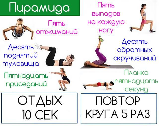 Табата тренировки: 10 готовых планов упражнений (фото)