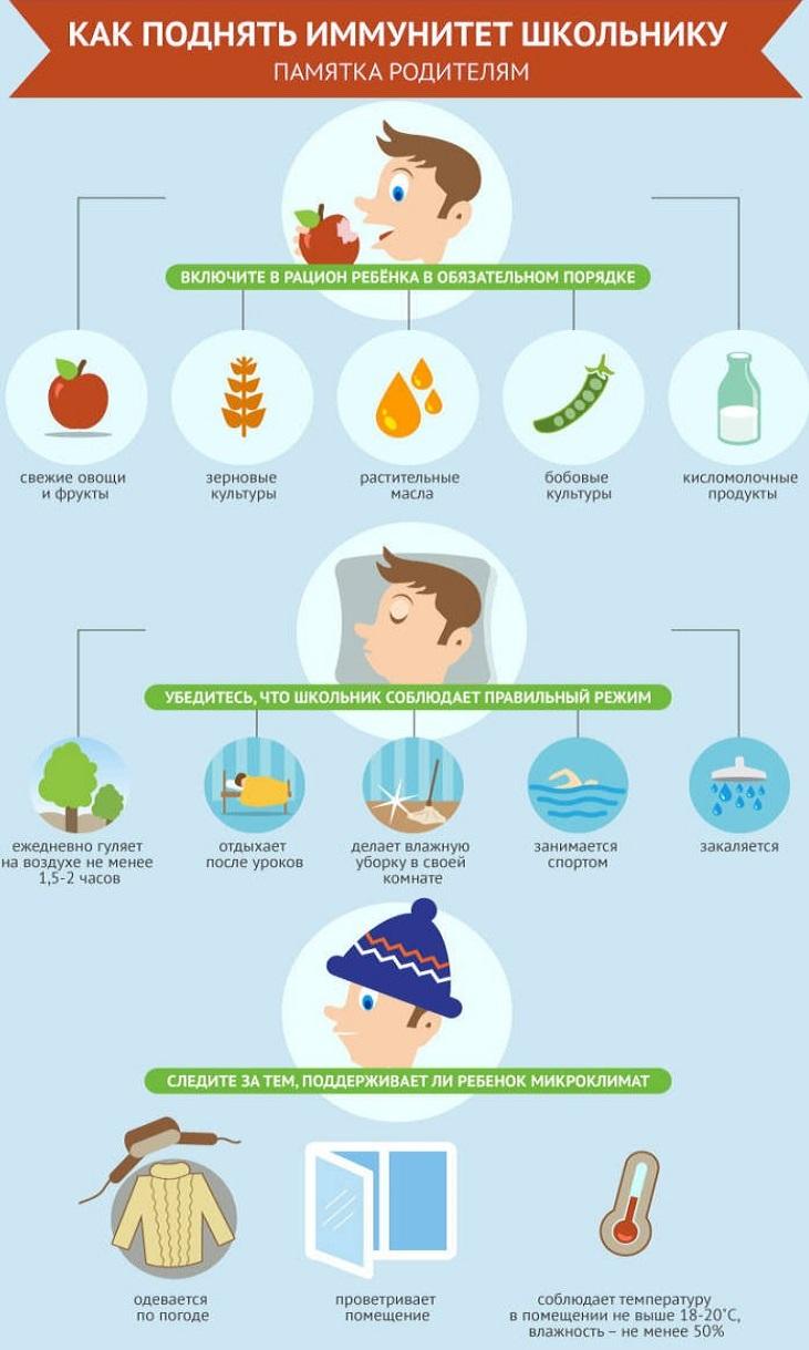 Как повысить иммунитет народными средствами — советы для здоровья