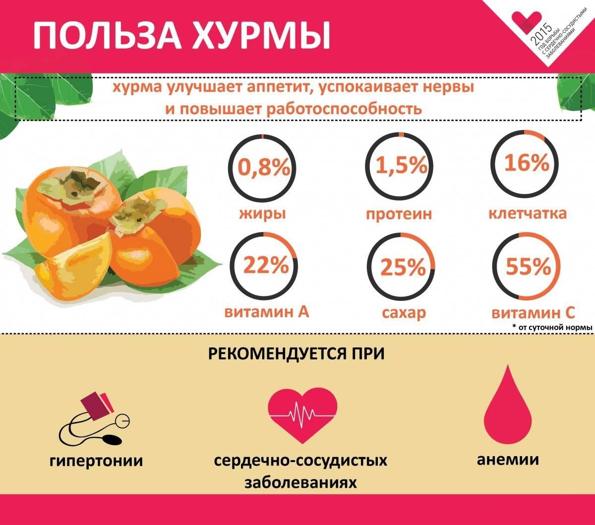 Польза шоколада, вред для здоровья: сколько в день можно есть, из чего состоит, влияние на организм после 50 лет