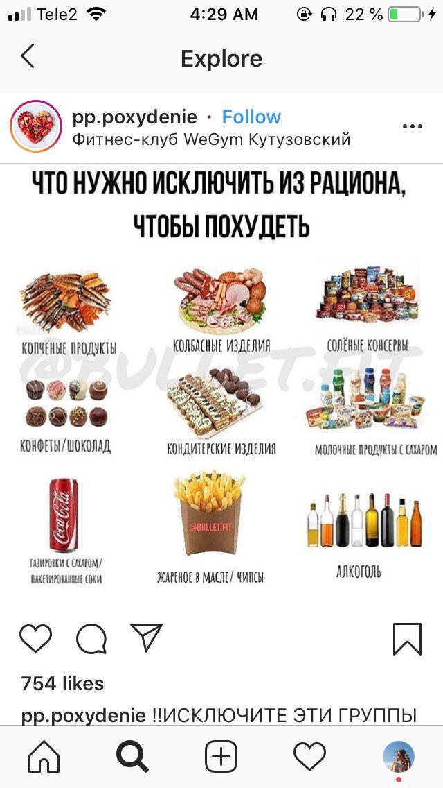 Запрещенные продукты при похудении - что нужно исключить из рациона питания - allslim.ru