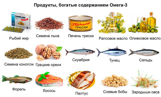 Что выбрать: рыбу или таблетки?.  что такое омега-3-полиненасыщенные жирные кислоты и из каких источников их лучше получать. объясняет доказательный диетолог - тасс