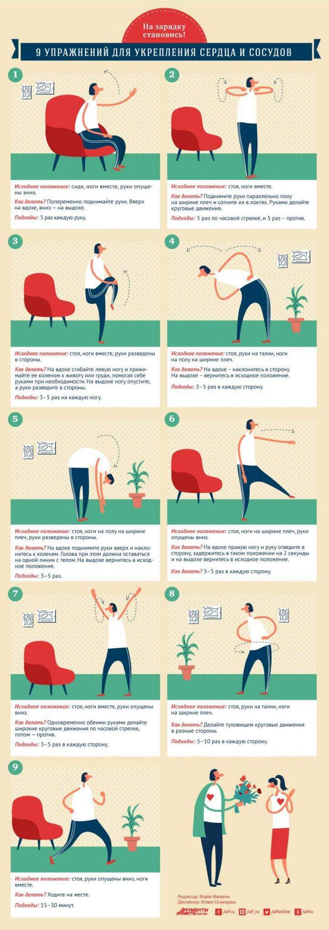 Упражнения для сердца - лфк, кардио, йога. китайская гимнастика