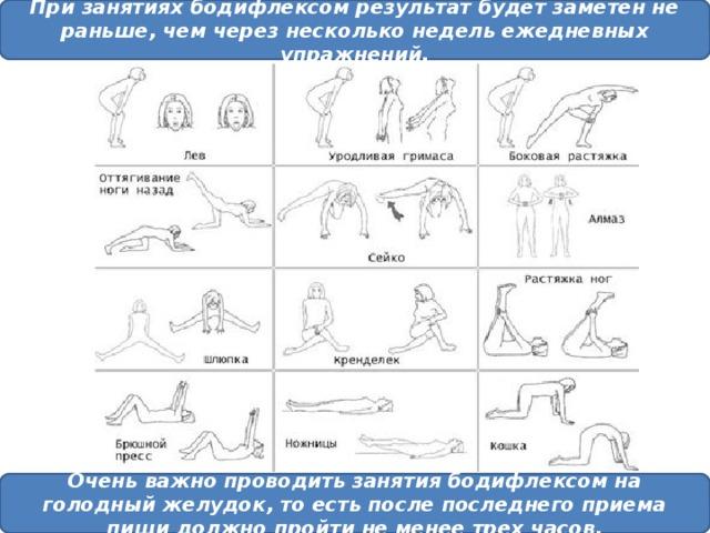 Бодифлекс: техника, комплекс упражнений в домашних условиях