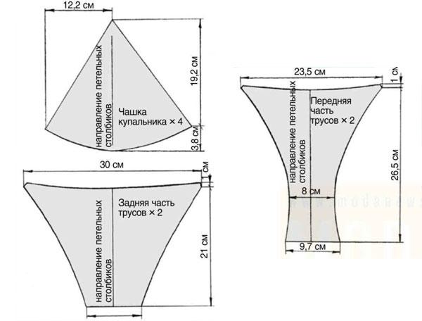 Инструкции и выкройки для пошива купальников для художественной гимнастики