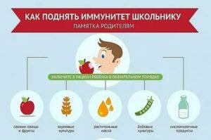 Антибиотики и дети. как восстановить иммунитет после курса антибиотиков?