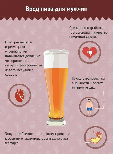 Тренировки и пиво | блог константина зубкова