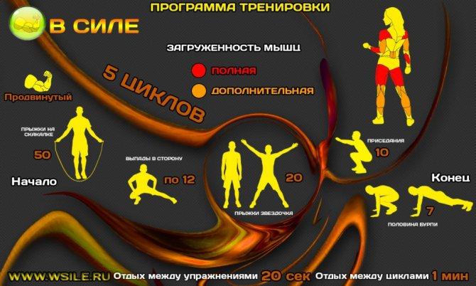 Тренировки кроссфит для начинающих —программа простых упражнений