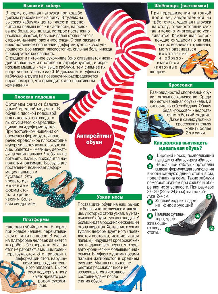 Почему носить высокие каблуки вредно? реальный вред высоких каблуков для здоровья: правда или вымысел