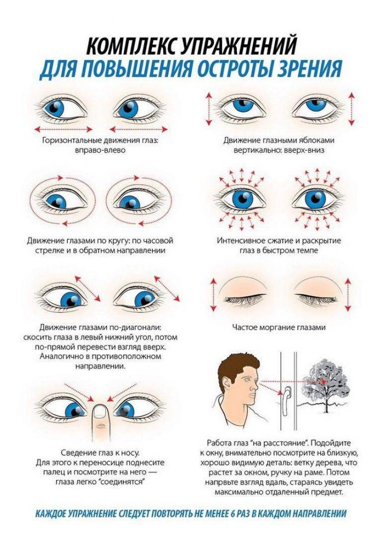 Восстановление зрения у детей: 4 эффективных упражнения. зрение ребенка
