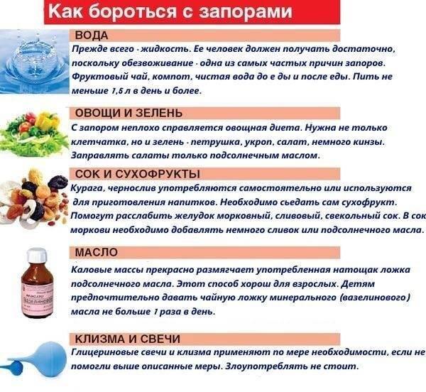 10 способов улучшить пищеварение, обмен веществ, а также работу желудка и кишечника