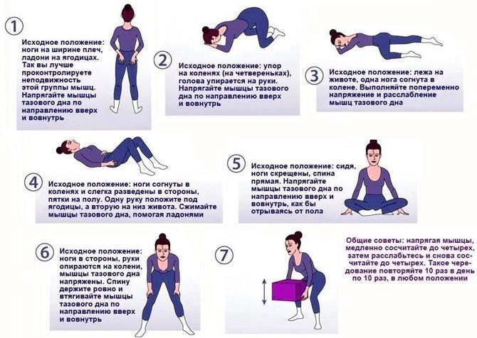 Гимнастика (упражнения) кегеля, по юнусову при опущении матки в домашних условиях