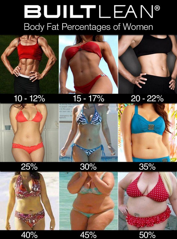 Процент жира у мужчин: показатели, норма и отклонения, советы - tony.ru