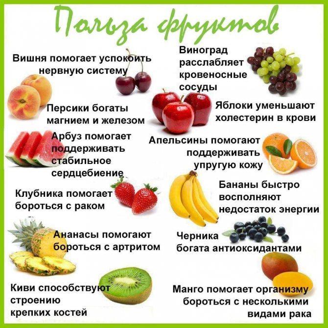 Какие фрукты можно есть при похудении? диетические фрукты для выведения жира, какие плоды нельзя употреблять на диете? - женскийдоктор