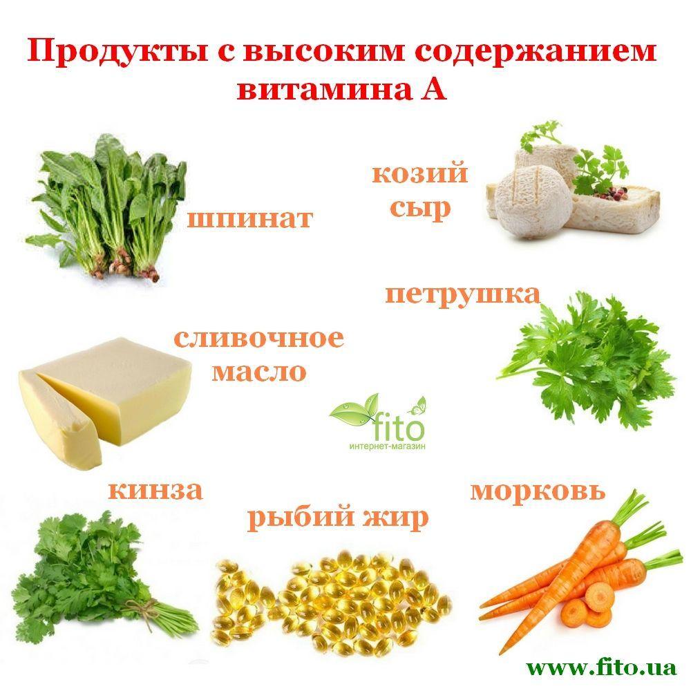 В каких продуктах содержится витамин a