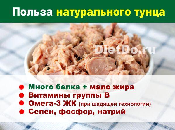 Польза мясных консервов