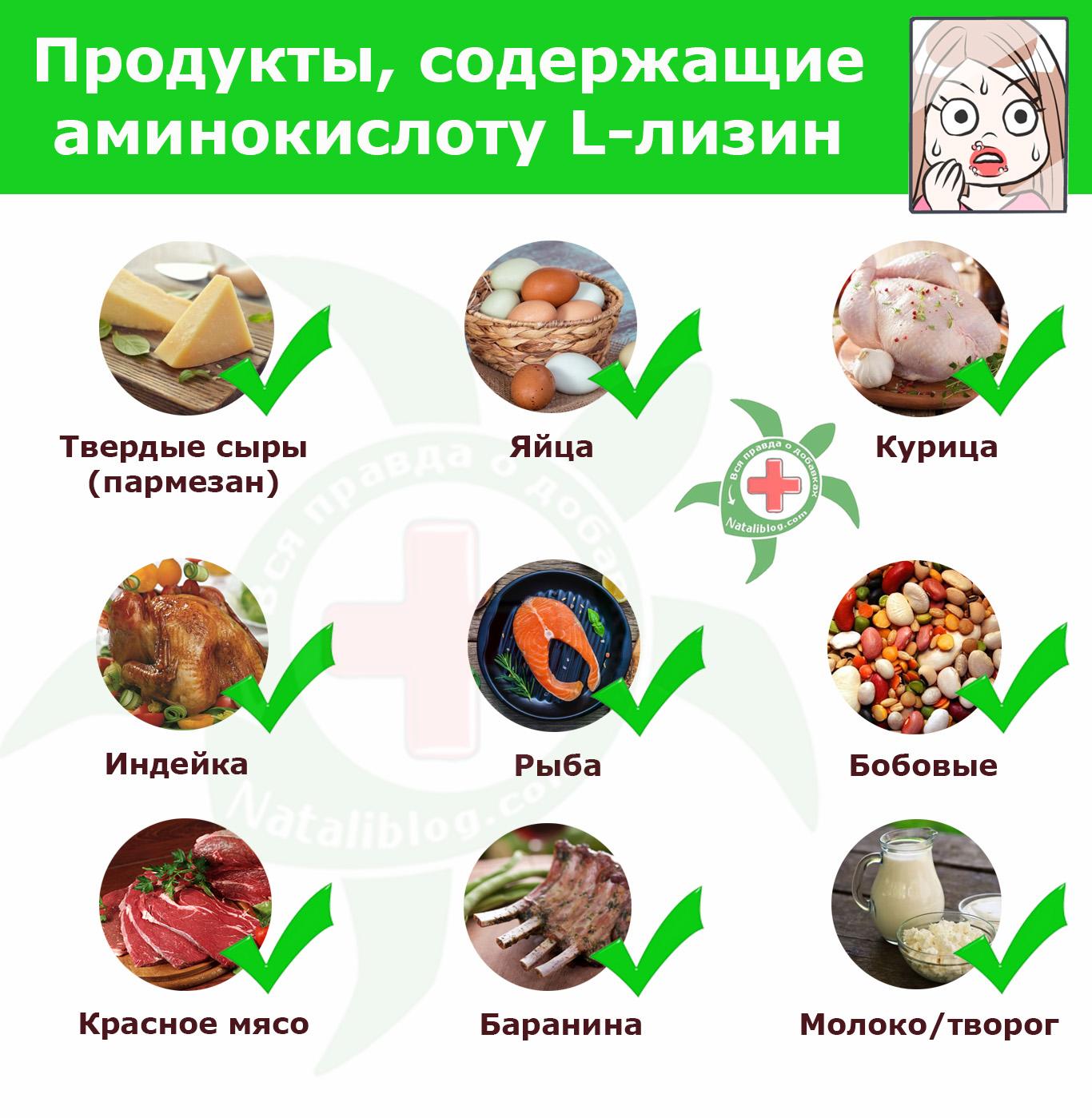 Тирозин: в каких продуктах питания содержится + таблица