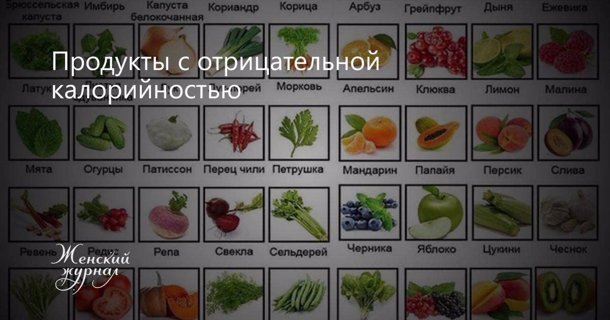 Продукты с отрицательной калорийностью – еда, от которой худеют