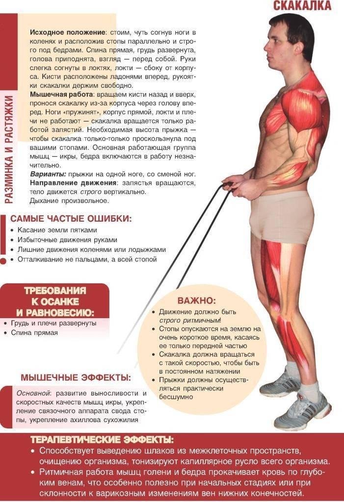 Прыжки на скакалке для похудения: таблица тренировки