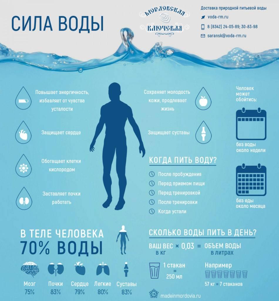 Чем опасна минеральная вода: советы врача