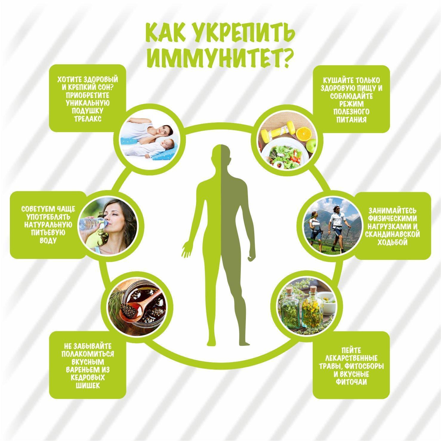 Как укрепить иммунитет в домашних условиях – 11 способов