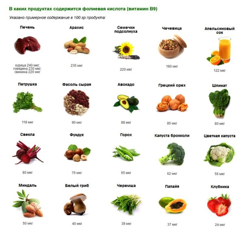 Разница между цистеином и цистином - напитки и еда 2020 - blog be healthy