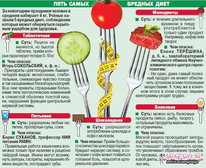 Как правильно питаться, чтобы похудеть: меню на каждый день от диетолога, нормы