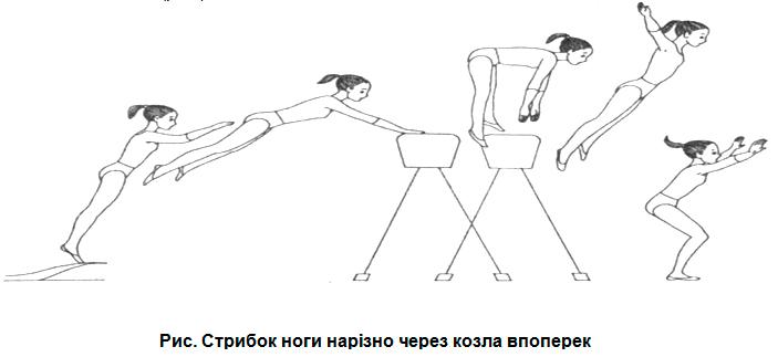 Боковые наклоны через «козла» или гиперэкстензия