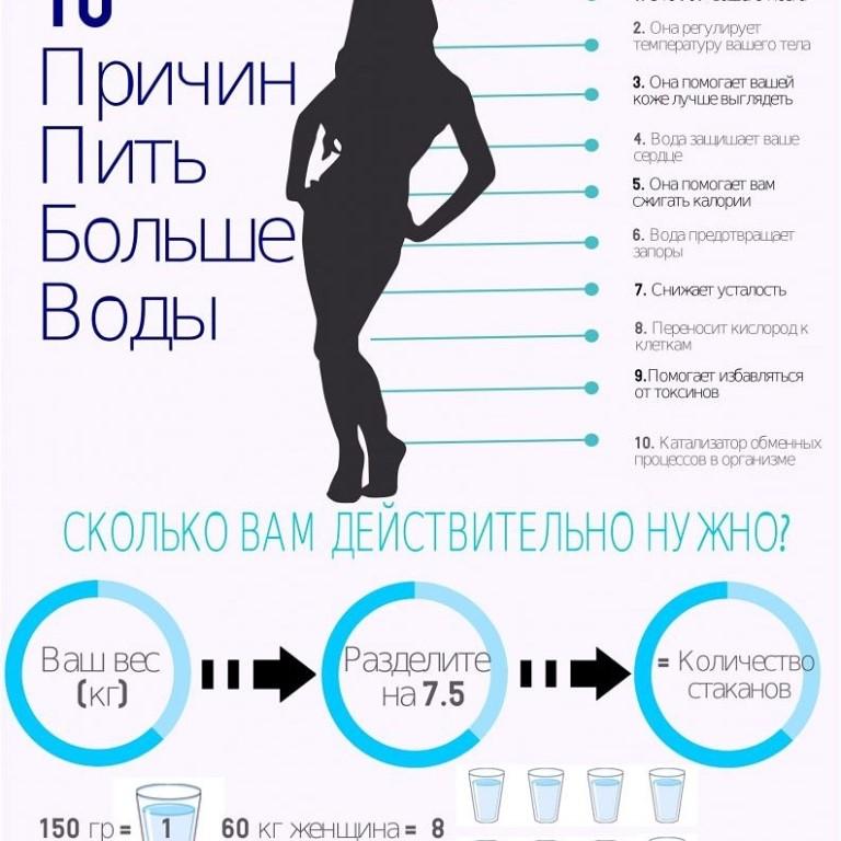 Вода: сколько пить в день, медицинская норма, польза и вред