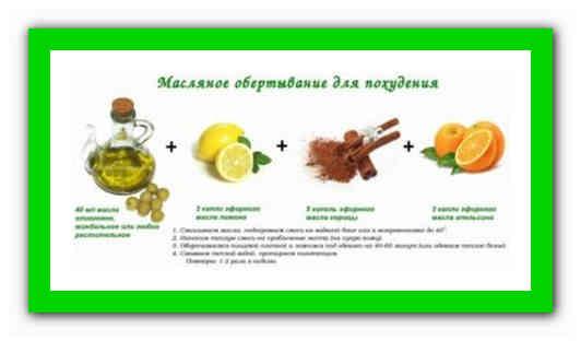 Эффективные народные средства для похудения в домашних условиях