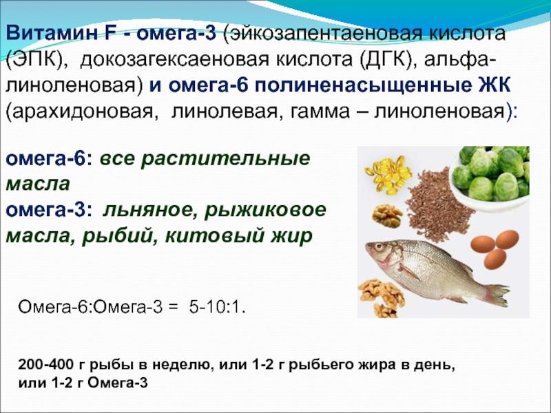 Продукты с содержанием омега-3 и -6