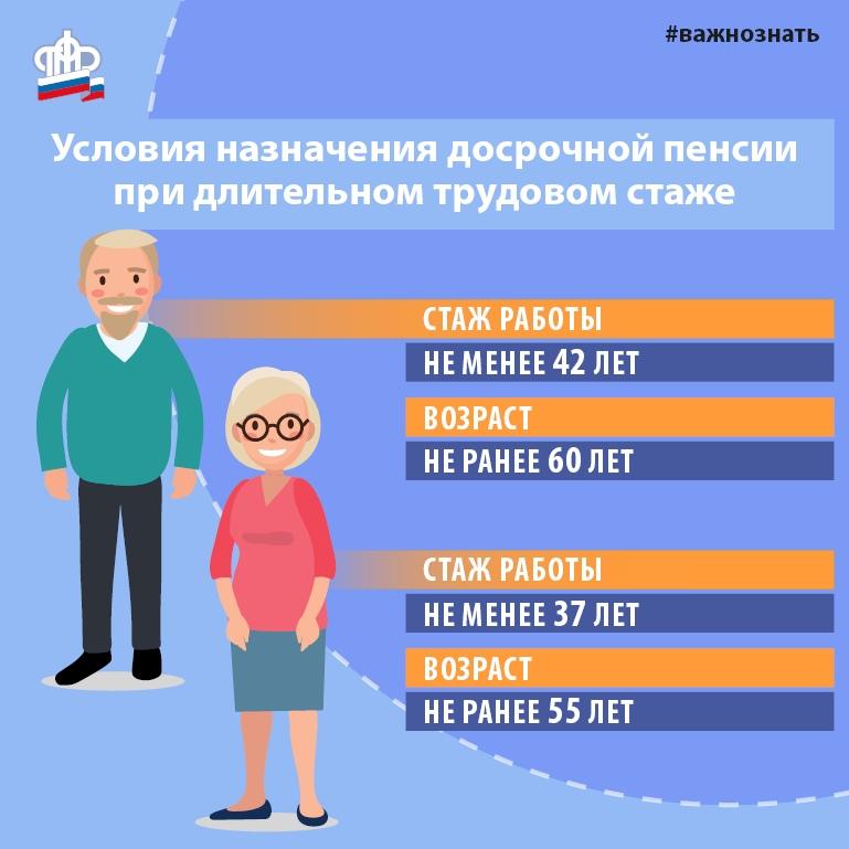 Для начисления пенсии нужно 5 лет непрерывного стажа: что это значит, какой будет размер при судейской практике, по старости, если меньше опыта
