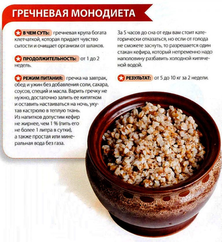 Реальные отзывы о результатах различных видов гречневой диеты