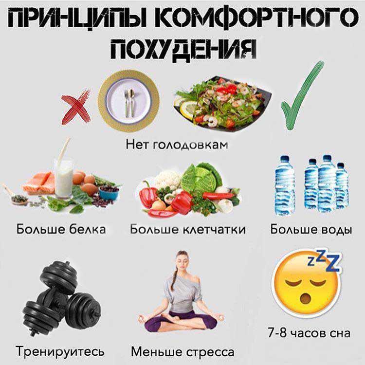 Правильное питание при силовых тренировках для роста мышц