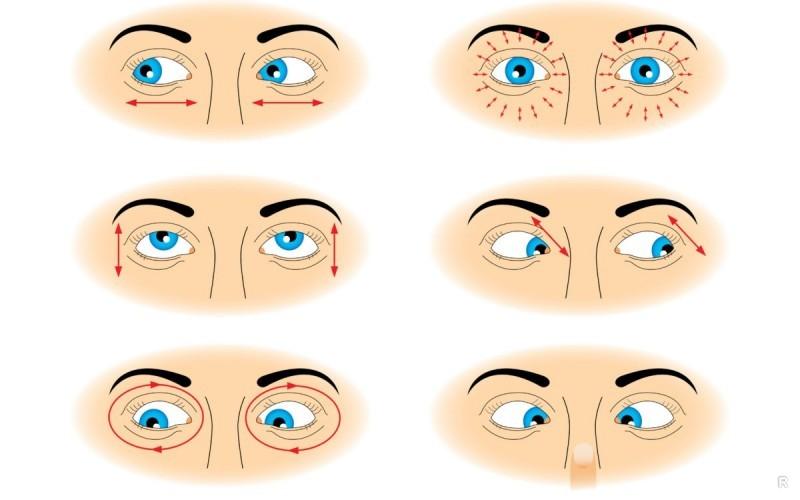 Как улучшить зрение в домашних условиях с помощью гимнастики и народных методов