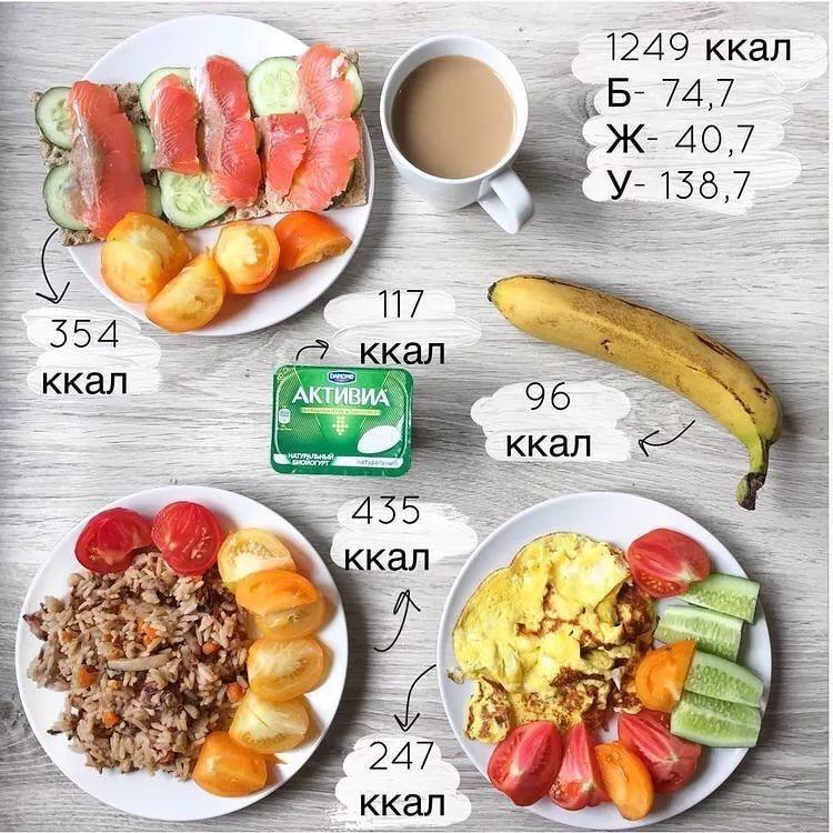 Пп меню на неделю для похудения на 1600-1700 ккал