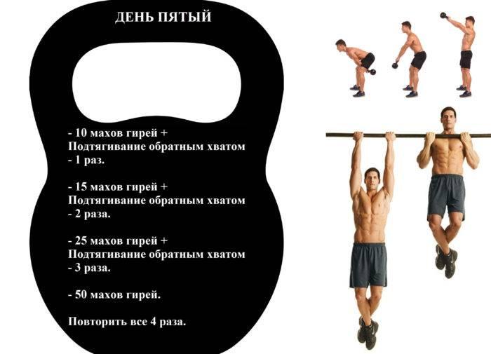 Топ эффективных упражнений с гирей, составление программы тренировок