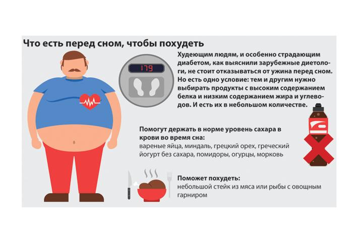 Что можно есть на ночь при похудении или наборе мышечной массы: какие продукты нельзя кушать перед сном при диете и почему - советы