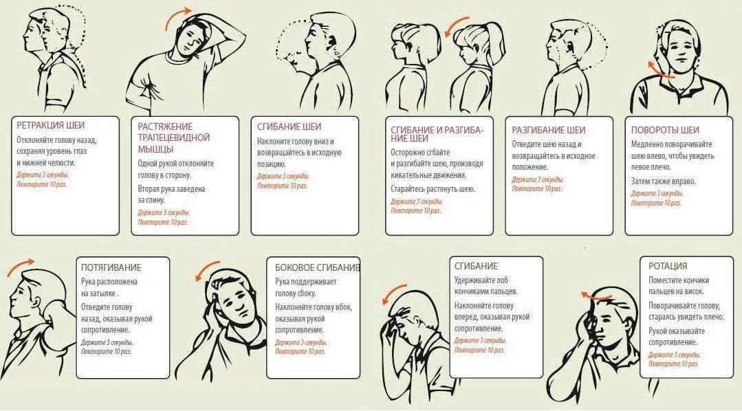 Болит шея - что делать в домашних условиях, как лечить
