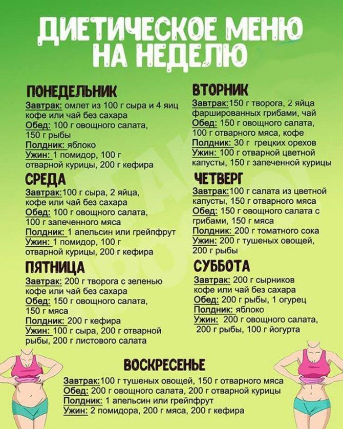 Диетические батончики для похудения: виды, рецепты приготовления в домашних условиях, употребление