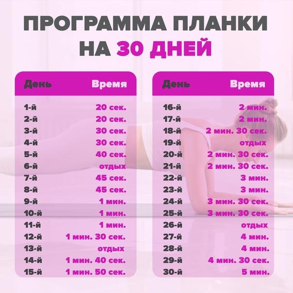 Сколько раз нужно делать планку, чтобы похудеть. сколько раз в день делать планку —, чтобы был результат для похудения