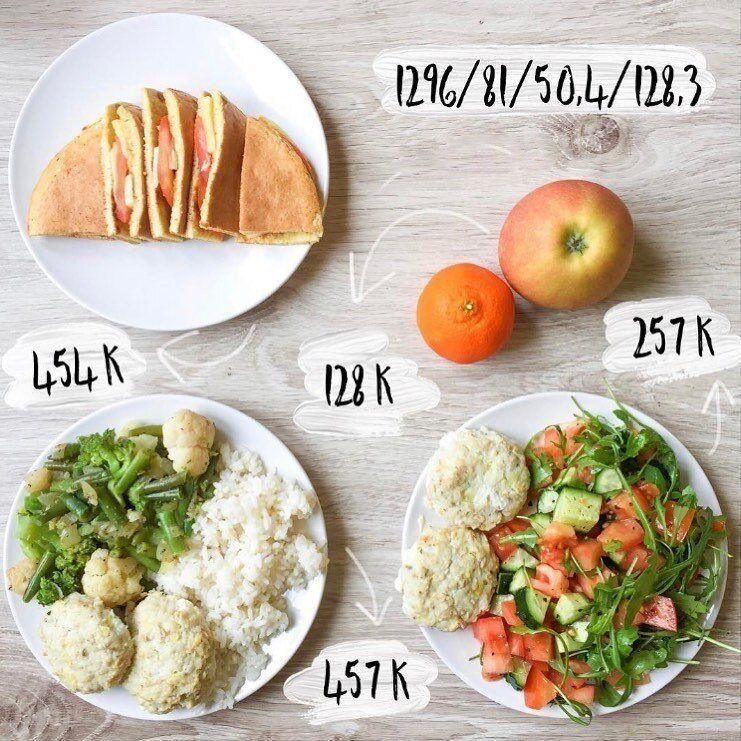 Рацион диеты на 1400 калорий в день: примерное меню на две недели