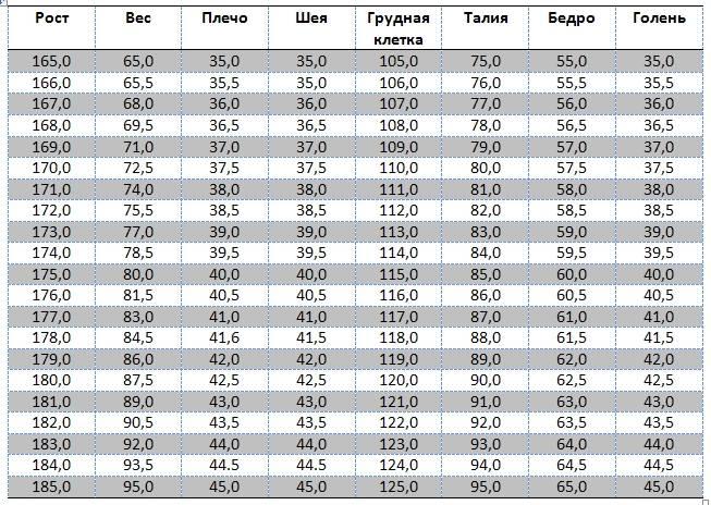 Пропорции бодибилдинг таблица - спорт и питание