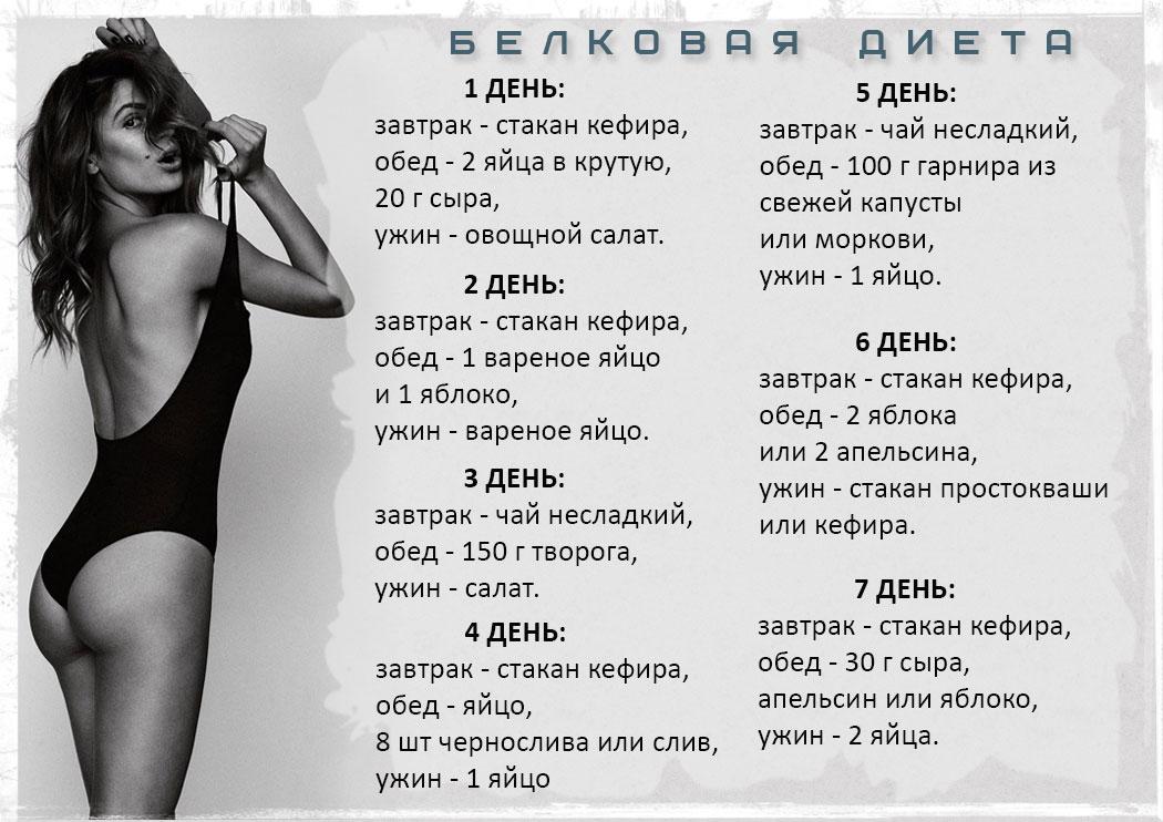 Диета аткинса - меню на 14 дней с рецептами
