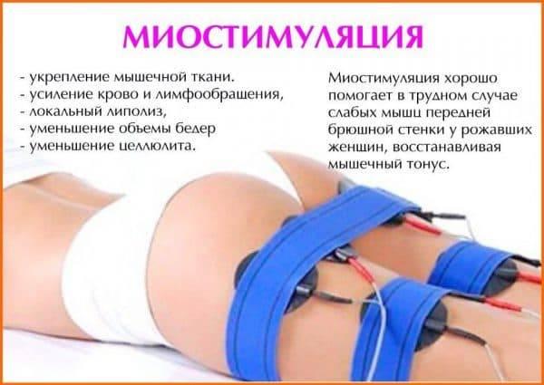 аппарат для массажа живота для похудения
