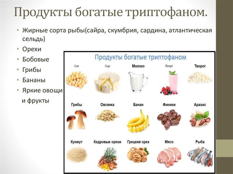 В каких продуктах содержится мелатонин