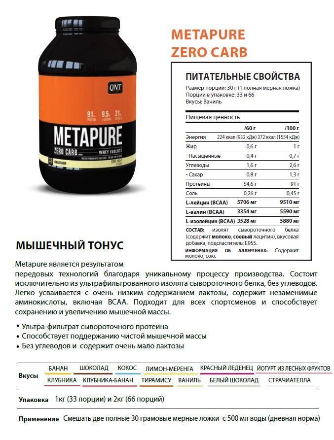 Metapure zero carb от qnt: как принимать, состав, отзывы