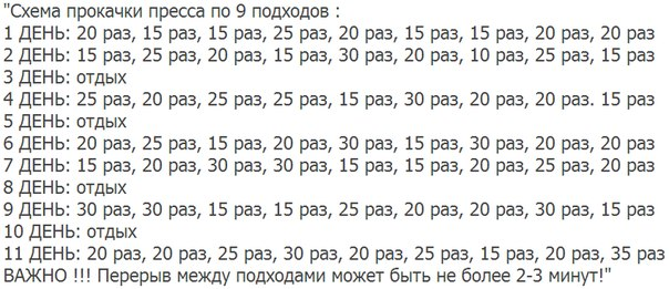 Программа и таблица как накачать пресс мужчине за 30 дней