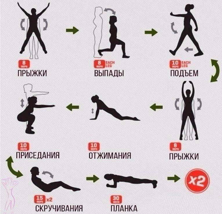 Ежедневная зарядка для похудения